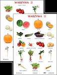 Plansza Warzywa 2